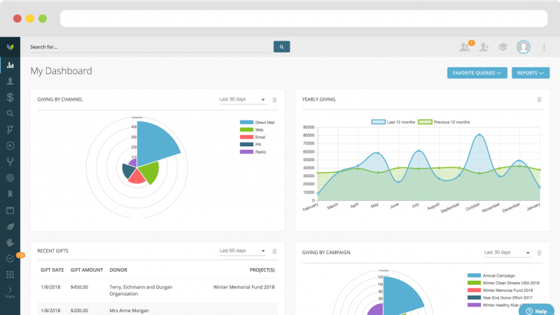 Virtuous dashboard